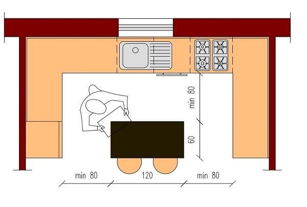 Cucina con isola o penisola: immagini 3D con dimensioni-Architettura ...