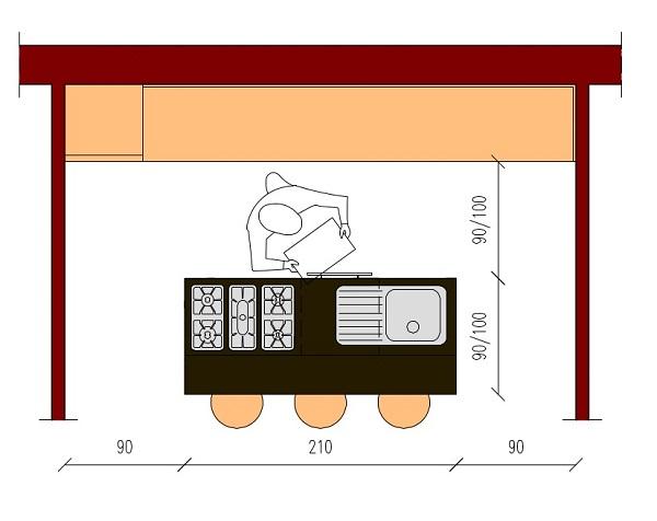 cucina con isola dimensioni nel caso di bancone, piano cottura e lavello