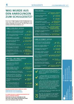 2017-02 Zeitung Schule4