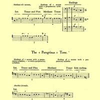 171 The Eight Gregorian Tones (Plainsong) CC