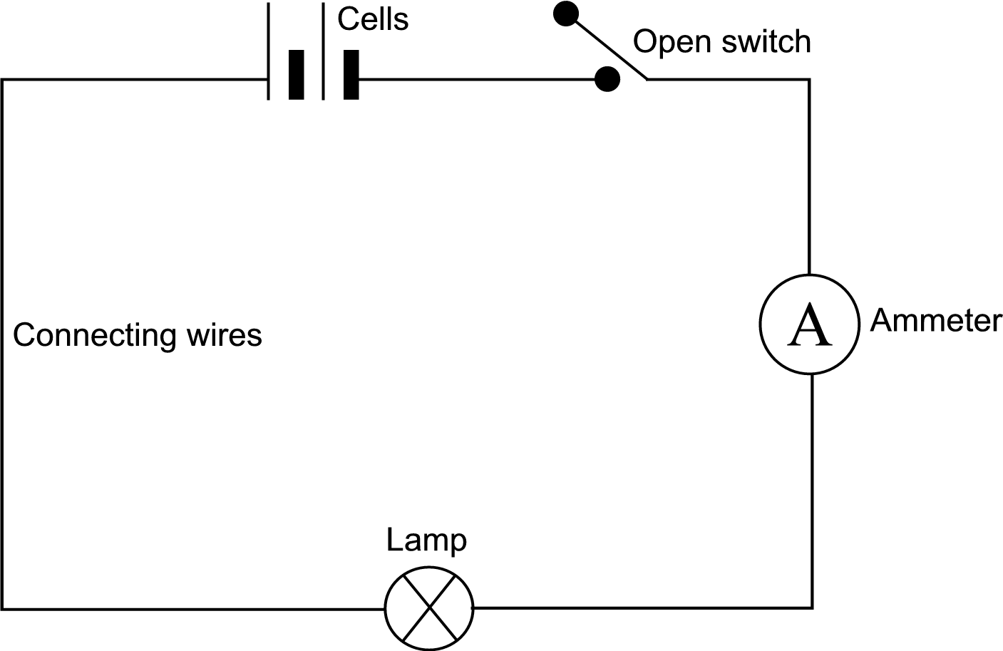 Electrical Circuit Components And Symbols