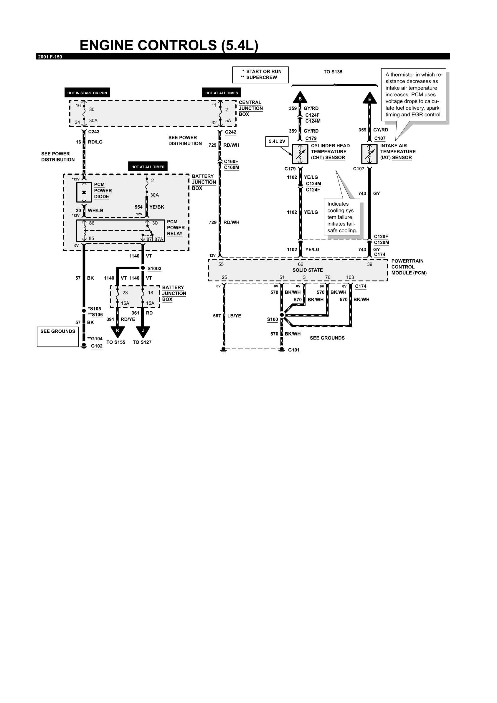 Ford Expedition Wiring Diagram In Addition Ford F 150