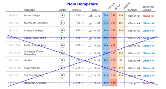 state-odds-new-hampshire