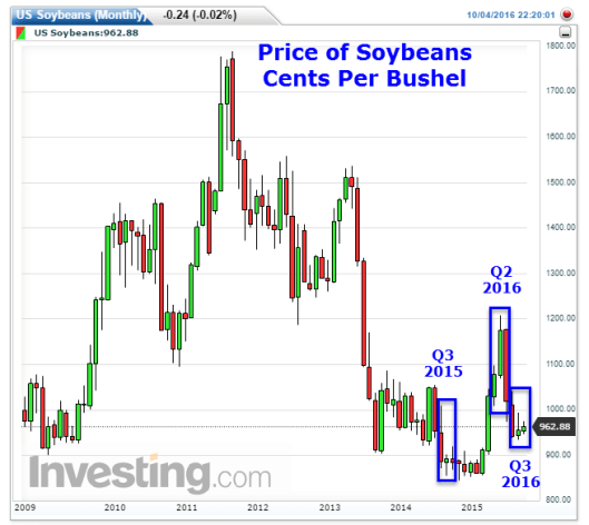 soybeans-2016-10-04