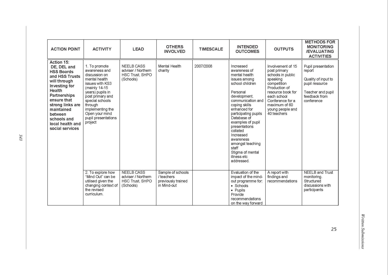Case Study Nursing Care Plan Social Isolation