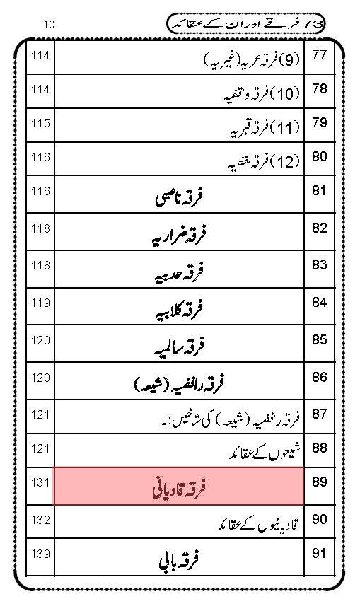 Brelvi Kutub k mutabiq Ahmadi Muslim 73 firqon yani Ummate Muhammadia men shamil بریلوی کتاب کے مطابق احمدی مسلمان 73 فرقوں میں یعنی امت محمدیہ ﷺ میں شامل ہیں ۔