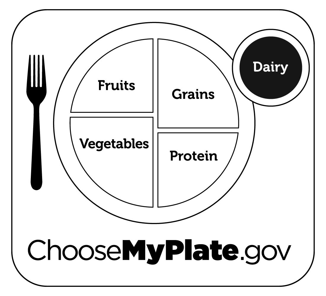 Myplate Worksheets For Students