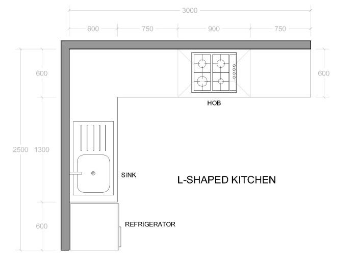 1001 Modele D Implantation Cuisine Parfaite Pour Votre Espace Culinaire