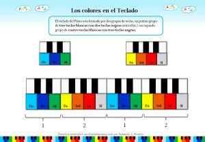 Los colores en el teclado del Piano.