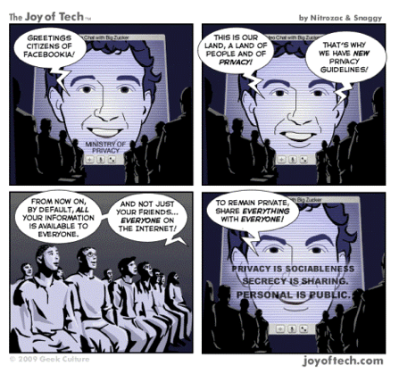 privacyfb