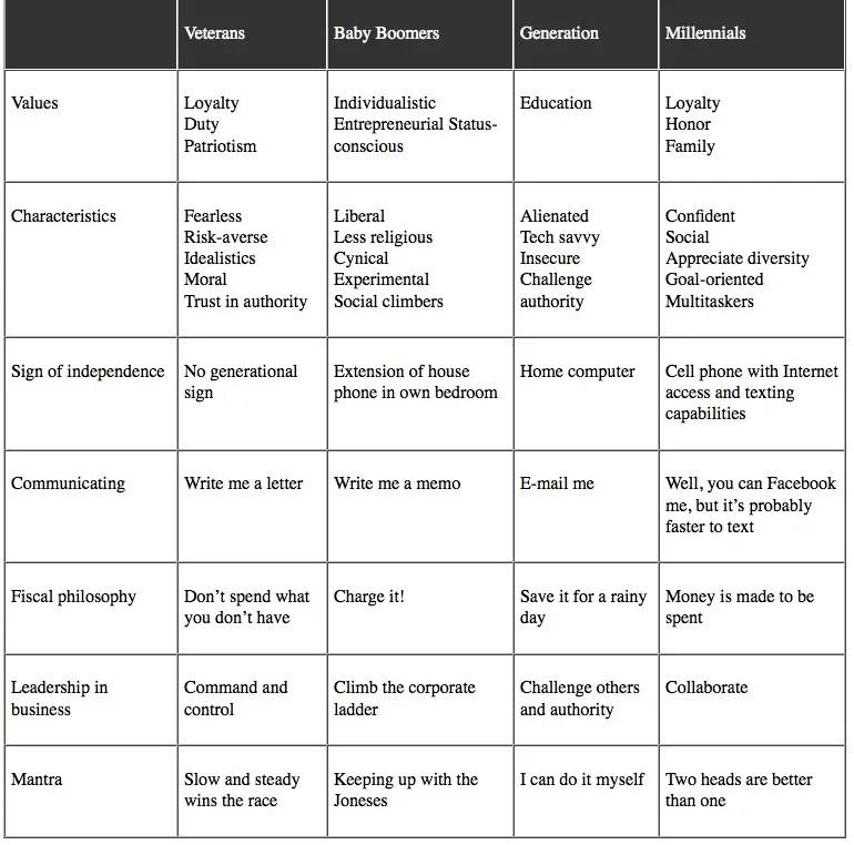 chart1 - wisdomfishing-com