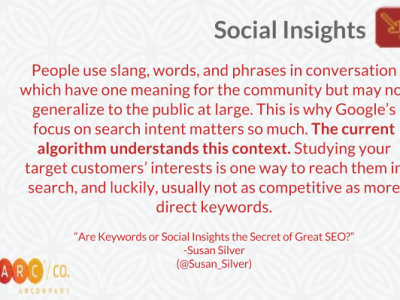 The importance of uing interest based keywords for SEO