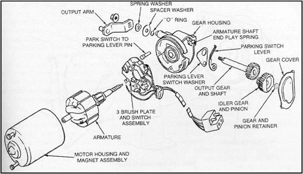 Wiper Motors And Power Window Lifts
