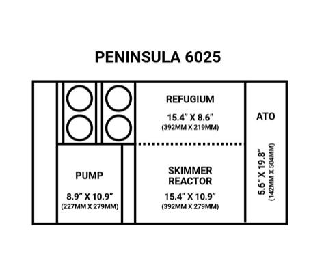 Waterbox Peninsula 6025 Sump