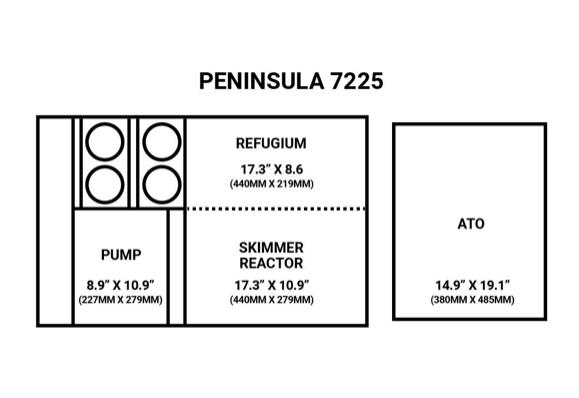 Peninsula 7225 Sump
