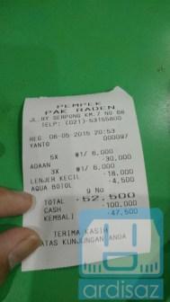total biaya
