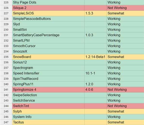 ios 12.4 jailbreak tweaks 2019 screenshot 10