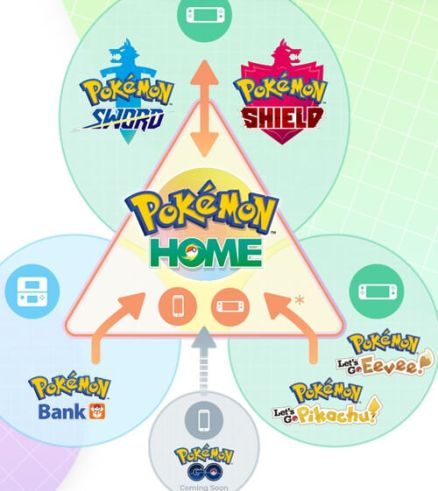 pokemon home app download free