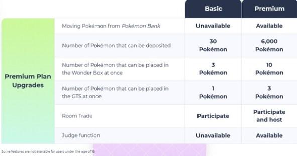 pokemon home price plan comparison