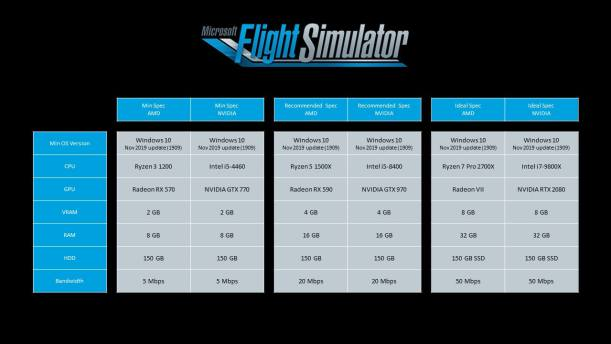microsoft-flight-simulator-system-requirements