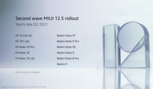 miui 12.5 rollout second wave