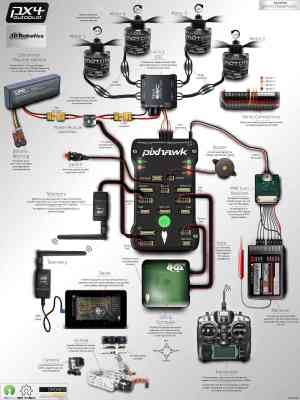 Advanced Pixhawk Quadcopter Wiring Chart — Copter