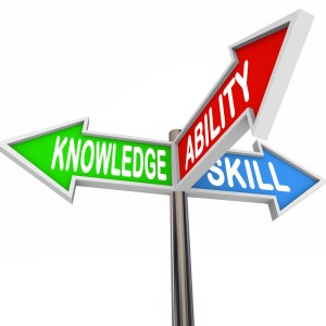 Streetsigns The-words-Knowledge-Skill-and-41204710