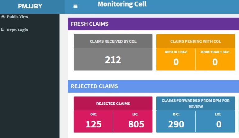YSR Bheema Monitoring Cell dashboard