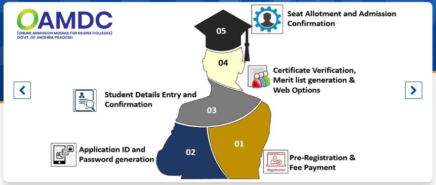 OAMDC Degree Admission 2021