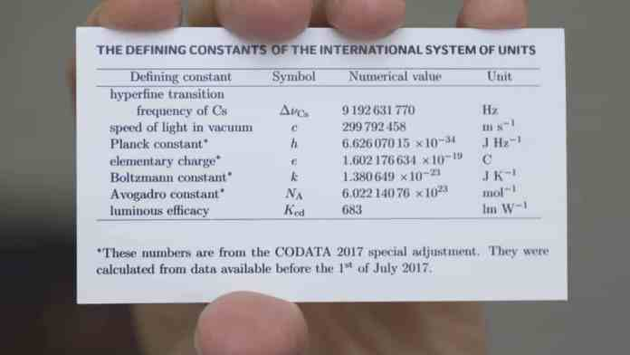 Fundamental Constants values are changing