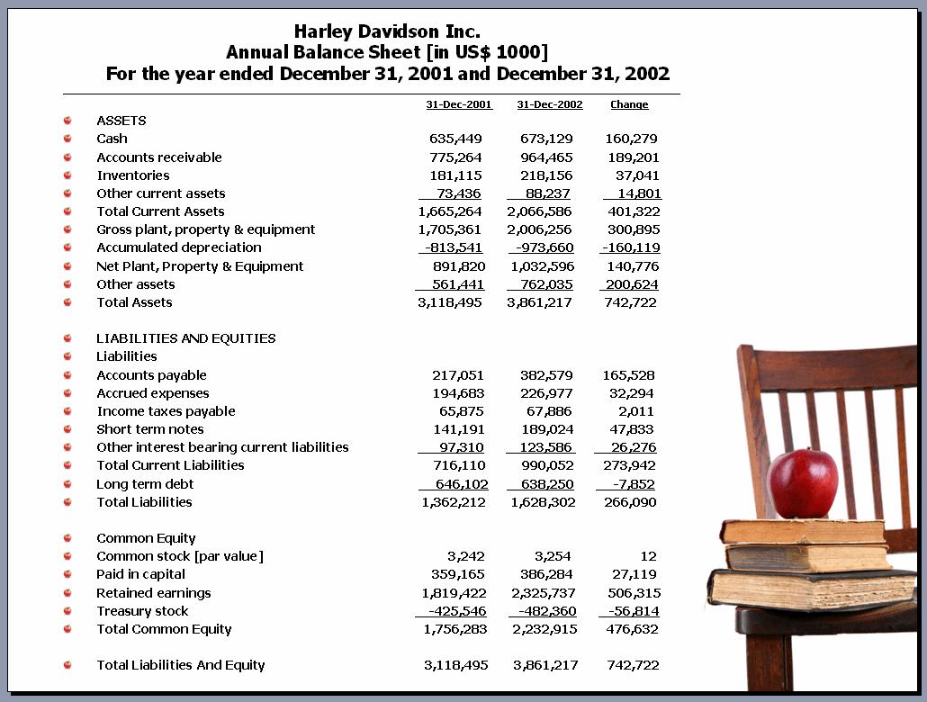 Memahami Laporan Keuangan