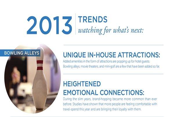Monscierge Hospitality Trend