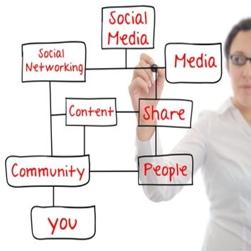 Why Hotels need a Community based Digital Marketing Strategy