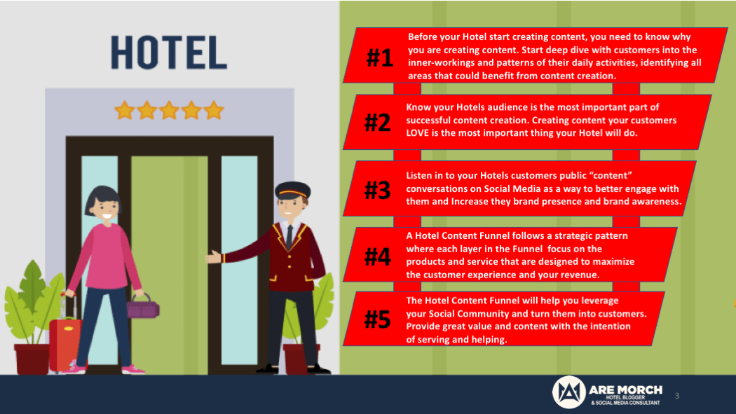 The Hotel Content Funnel