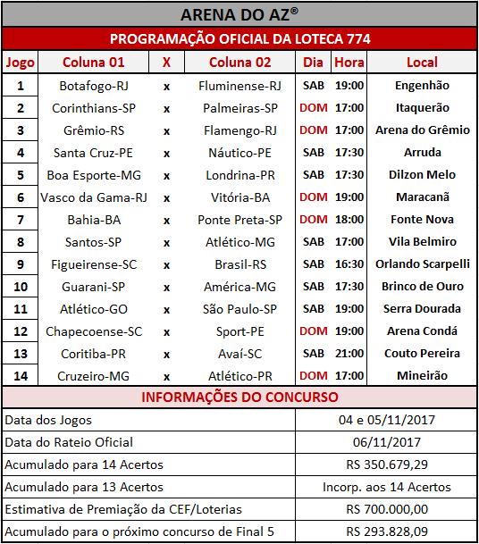 Relação oficial dos 14 jogos da Loteca 774.
