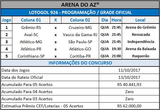 Relação oficial dos 05 jogos para a Lotogol 926.