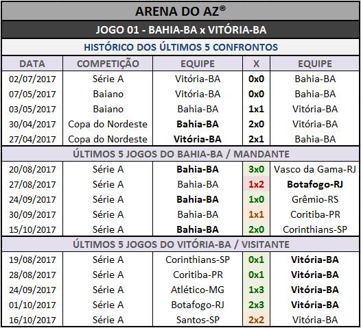 Loteca 772 - Históricos mais recentes dos 14 jogos.
