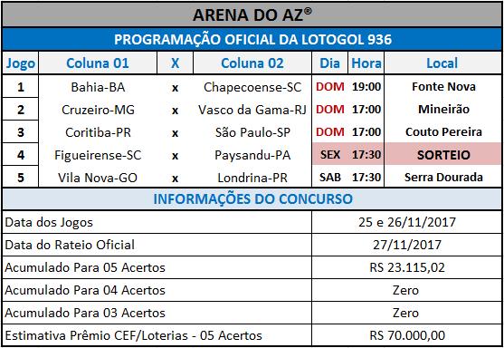 Relação oficial dos 05 jogos que compõem a grade da Lotogol 936.