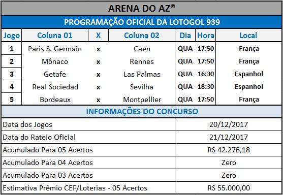 Relação oficial dos 05 jogos que compõem a grade da Lotogol 939.