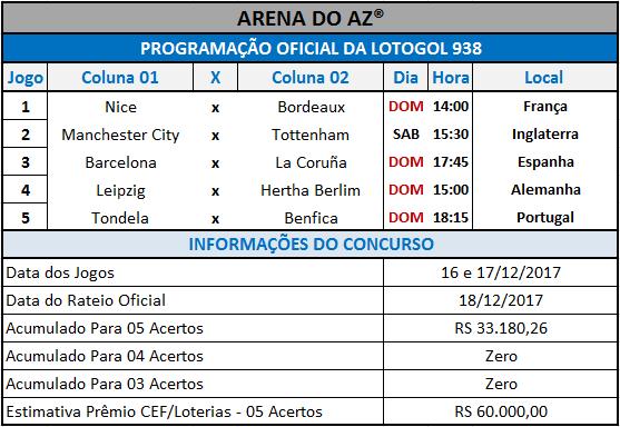 Relação oficial dos 05 jogos que compõem a grade da Lotogol 938.