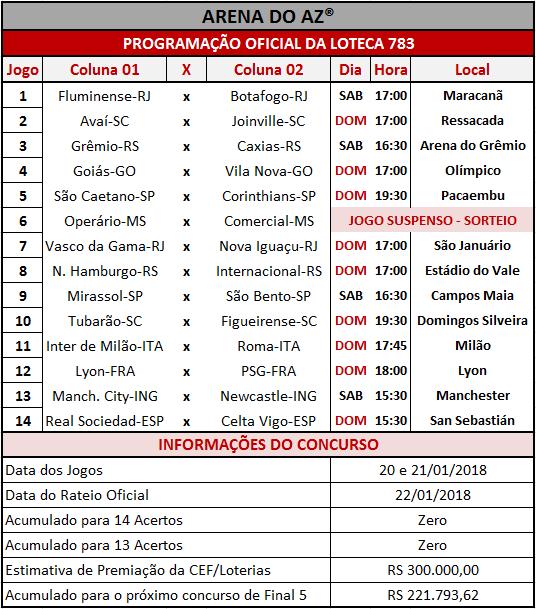 Relação oficial dos 14 jogos para a Loteca 783.