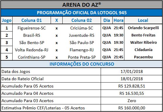Relação oficial dos cinco jogos para a Lotogol 945.