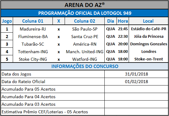 Relação oficial dos cinco jogos para a Lotogol 949.