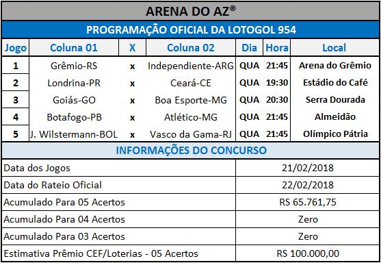 Programação Oficial da Lotogol 954, com a relação dos 05 jogos da grade.