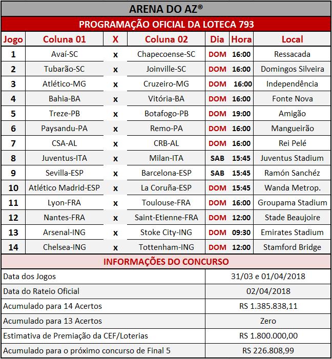 Programação Oficial da Loteca 793, com a relação dos 14 jogos da grade.