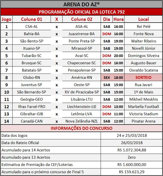 Programação Oficial da Loteca 792, com a relação dos 14 jogos da grade.