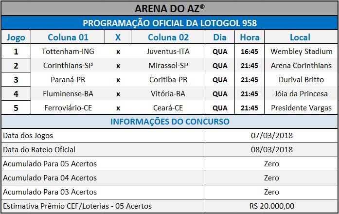 Programação Oficial da Lotogol 958. com a relação dos 05 jogos da grade.