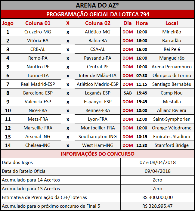 Programação Oficial da Loteca 794, com a relação dos 14 jogos da grade.