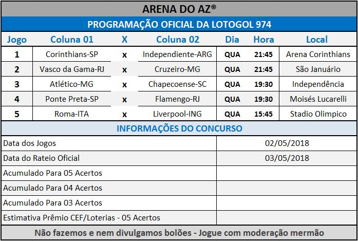 Programação Oficial da Lotogol 974 com a relação dos 05 jogos da grade.