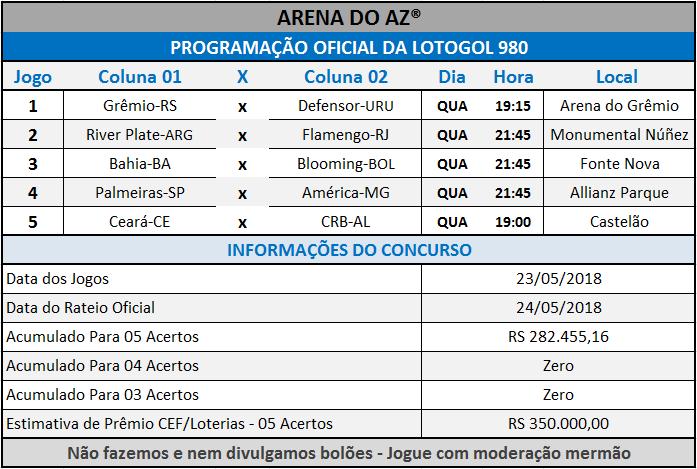Programação Oficial da Lotogol 980 com a relação dos 05 jogos da grade.